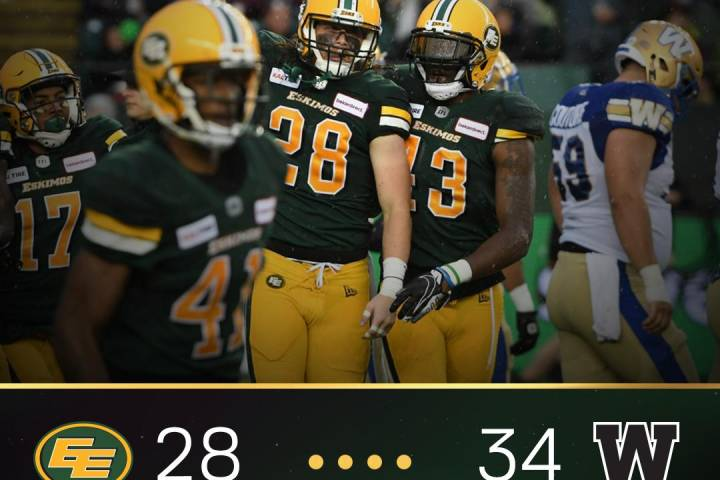 Blue Bombers down Eskimos 34-28 for 3rd straight win; sit 1st in West