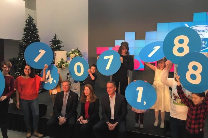 2019 Shaw Charity Classic raises $14M for youth-based Alberta charities