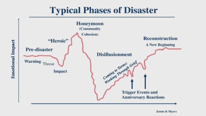 A look at what it takes to get athletes through a disaster like COVID-19